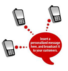 SMS MARKETING IN UAE