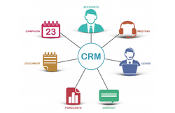 CRM Software Solutions Company Dubai UAE
