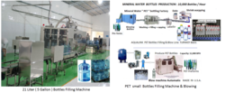 MINERAL WATER COMPANIES & WHOLESALERS from AQUALINK DESALINATION EQUIPT, TR.