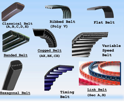 V Belt Supplier in UAE from SKY STAR HARDWARE & TOOLS L.L.C