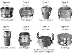 Camlock Coupling from SKY STAR HARDWARE & TOOLS L.L.C