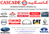 mould bases & mould parts from CASCADE OVERSEAS GENERAL TRADING LLC