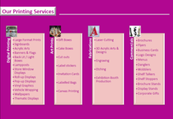 FINAL TOUCH / LIST OF OUR SERVICES