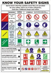 SAFETY  SIGN AND SAFETY VINYL SIGNS