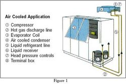 Precision Air Conditioner. Precision Cooling. from CONTROL TECHNOLOGIES FZE