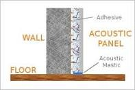 Acoustic Walls from NEWTECH INTERNATIONAL SERVICES LLC
