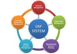 ERP Solution in UAE