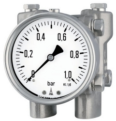 Pressure Gauges from GULF CALIBRATION & TECHNICAL SERVICES
