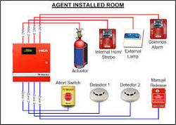 FIRE ALARM SYSTEM COMMERCIAL & INDUSTRIAL from  MAF  FIRE  SAFETY  &  SECURITY  L.L.C