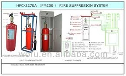 FIRE EXTINGUISHERS from  MAF  FIRE  SAFETY  &  SECURITY  L.L.C