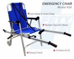 FIRE EXIT EQUIPMENT MANUFACTURERS AND WHOLESELLERS from AL BANOOSH TRADING