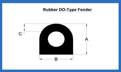 EXTRUDED FENDER SUPPLIERS from ISMAT RUBBER PRODUCTS IND