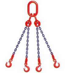 All Types Of Chain Sling For Lfting