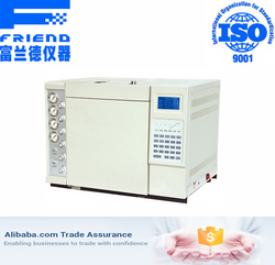 Alcohol content analyzer in blood gas chromatograp from FRIEND EXPERIMENTAL ANALYSIS INSTRUMENT CO., LTD