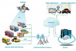 GPS Vehicle Tracking System IN DUBAI from DATAMETRIC TECHNOLOGIES LLC