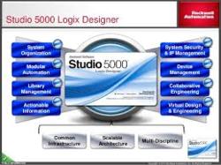 Rockwell Software Studio 5000 Logix Designer