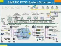 SIEMENS PCS 7
