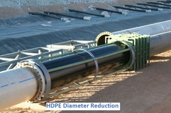 HDPE LINED PIPES from RAGHAV CONTRACTING LLC