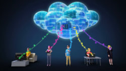 CLOUD COMPUTING SERVICE PROVIDER IN UAE from CLOUD NINE IT CONSULTING