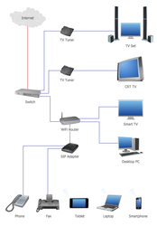 TELECOMMUNICATION NETWORK PRODUCTS & SUPPLIES from NOBLE INFORMATION TECHNOLOGY