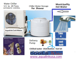 Cold Chilled Water for Bath shower  - AQUALINK from AQUALINK DESALINATION EQUIPT, TR.