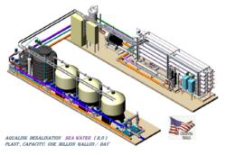 AQUALINK  RO ,Reverse - Osmosis  Desalination  Plant from AQUALINK DESALINATION EQUIPT, TR.