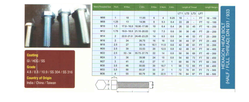 Hexagon Head Bolt suppliers in Qatar from RALEON TRADING WLL , QATAR / TELE : 30012880 / SAQIB@RALEON.ME