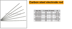 Carbon steel electrode rod suppliers in Qatar from NINE INTERNATIONAL WLL