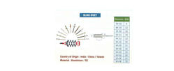 Blind Rivet suppliers in Qatar from RALEON TRADING WLL , QATAR / TELE : 30012880 / SAQIB@RALEON.ME