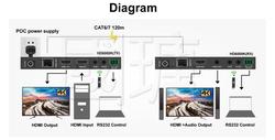 4K 60Hz HDMI2.0 extender