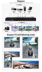 4X4 4K HDMI Matrix&Video Wall Controller&Multi-Viewer