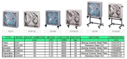 Industrial Exhaust Fan B24F