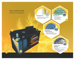 LEAD ACID BATTERY from AL ZAIN GENERAL TRADING LLC