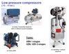 J A BECKER & SOHNE compressors dealers uae