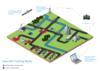 GPS BASED VEHICLE/ASSET TRACKING SOLUTION IN DUBAI