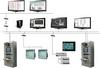 System integrator in UAE