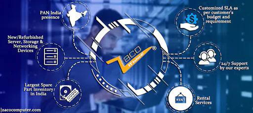 Zaco IT Solutions - FZE